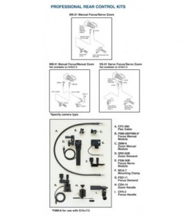 Fujinon SS-01 - Remote kit Servo