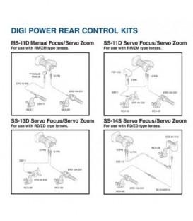 Fujinon SS-13D - Digital Remote kit Servo