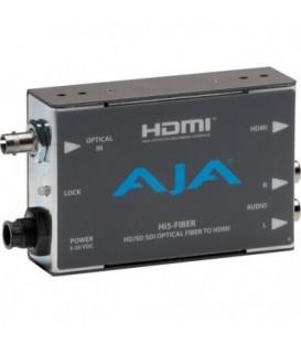 AJA Hi5-Fiber - HD-Series