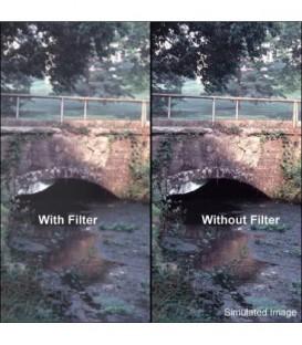 Tiffen 6INPM12UN - 6In Pro-Mist 1/2 Unmounted Filter