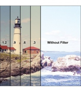 Tiffen 6IN85N9UN - 6In 85N9-Unmounted Filter