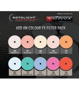 Rotolight RL-ANOVA-CFX - 10 Piece Add on Colour FX Pack