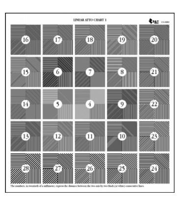 Cineboutique A-PATC3A003 - Pattern Board Definition 1 Pm - Linear Mire ATTO 1 16x17 cm